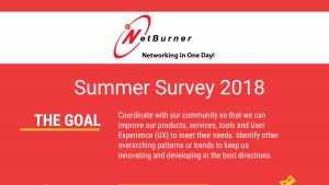 Infographic top IO Survey
