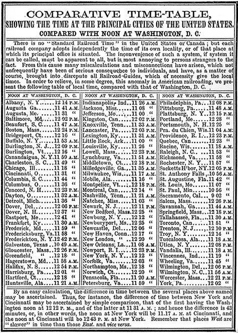 Old time sheet of railway times.